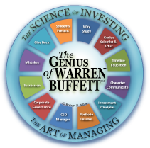 Genius of Warren Buffet EMBA