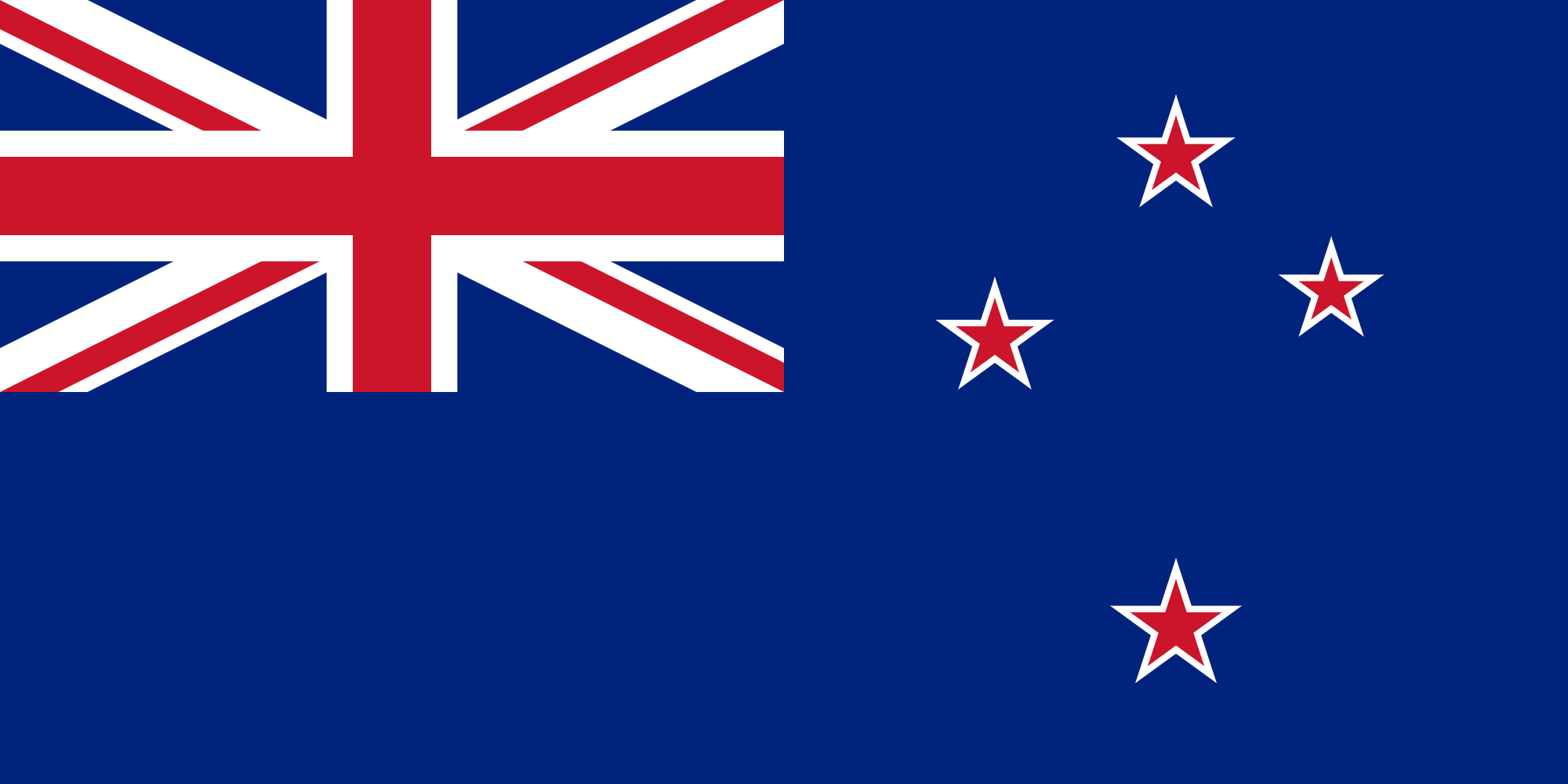 New Zealand flag Warren Buffett